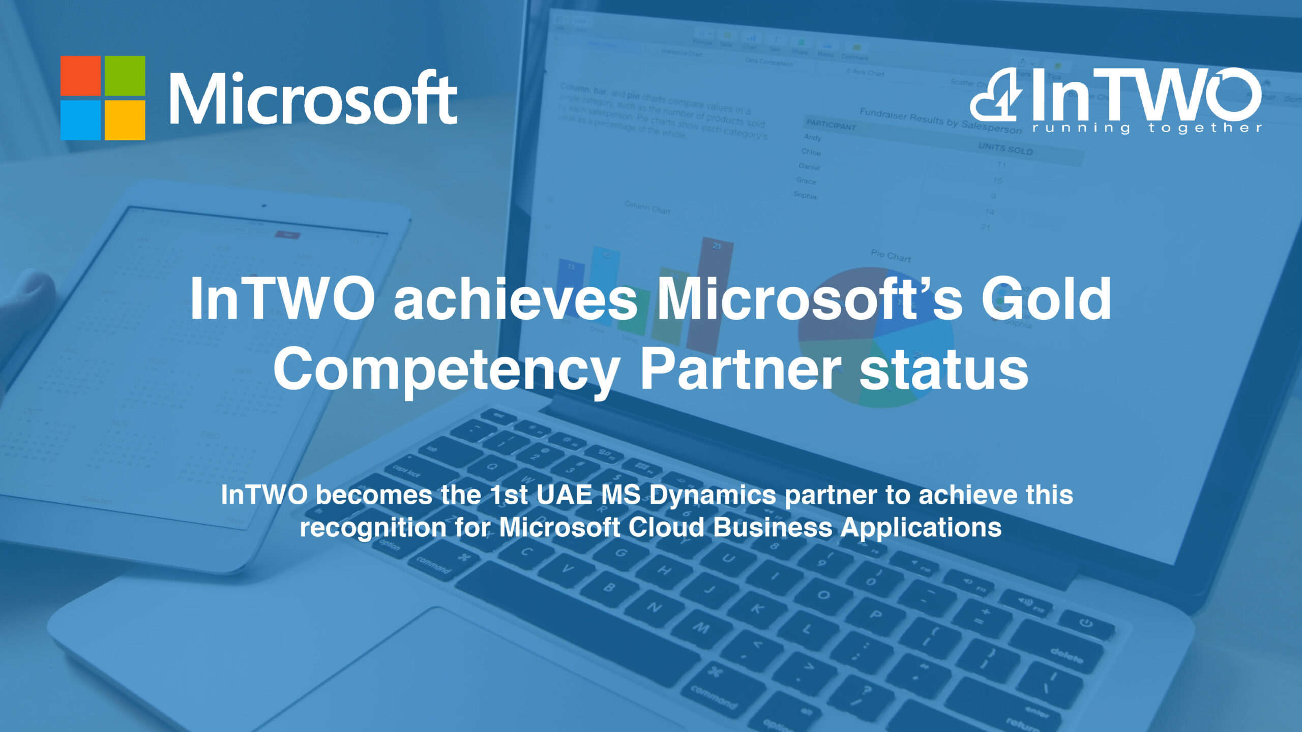 InTWO achieves Microsoft's Gold Competency Partner status